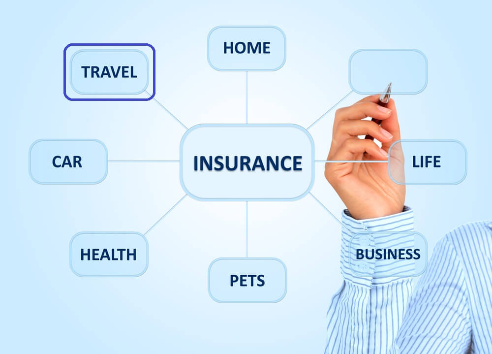 Student Insurance Travel Policy