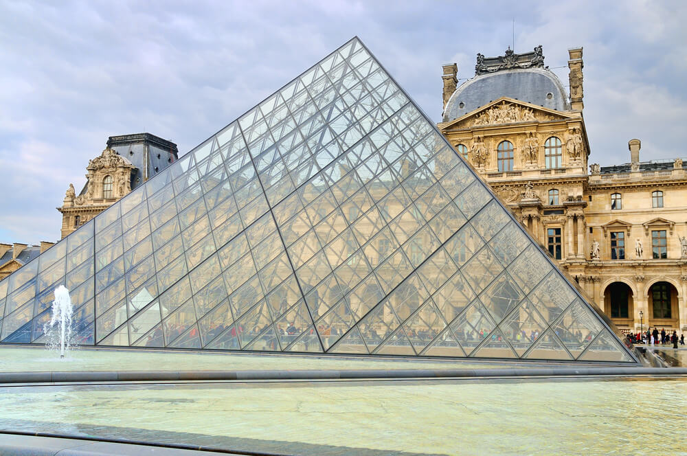 External View of the Louvre - Museums in France