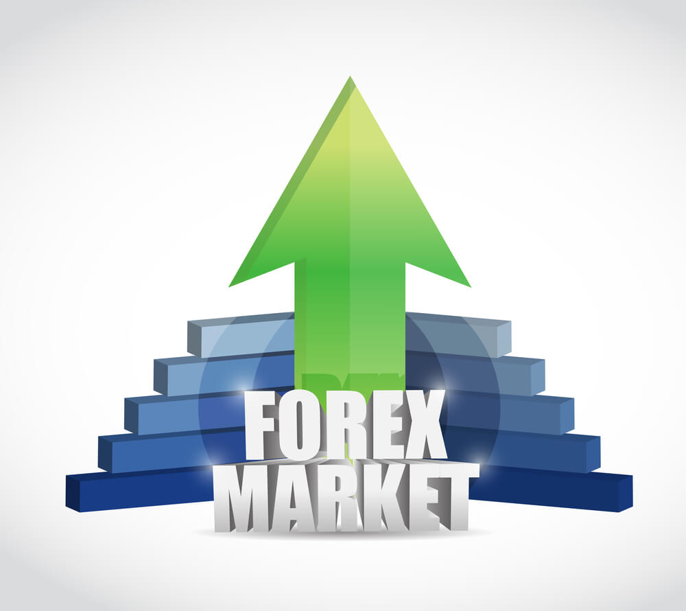 Safe forex investment