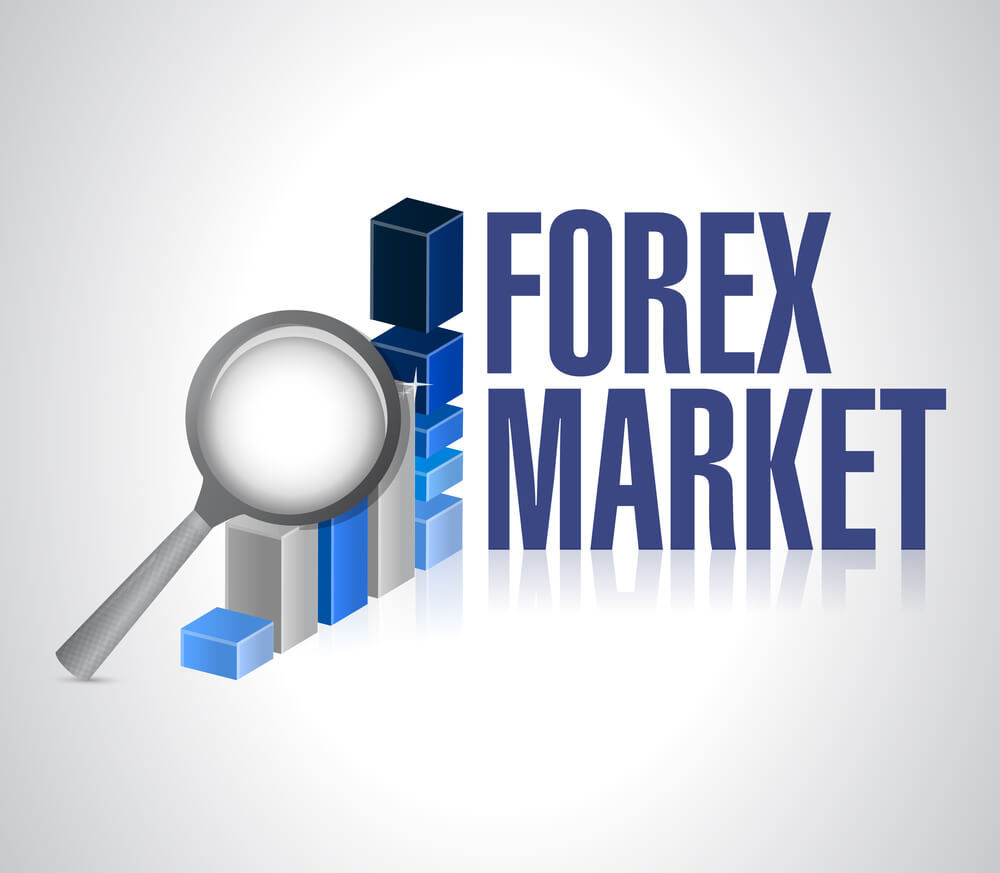 Forex market now