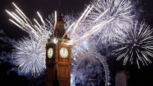 10 Places to Visit On New Year - Thomas Cook India Travel Blog