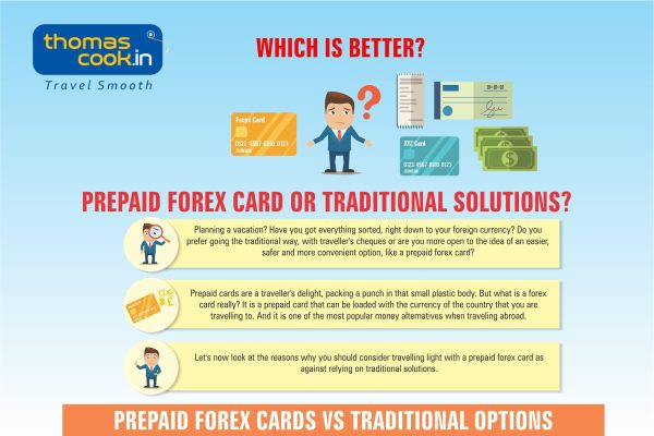 Thomas cook prepaid forex card charges