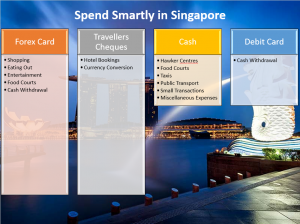 Spend Smartly in Singapore